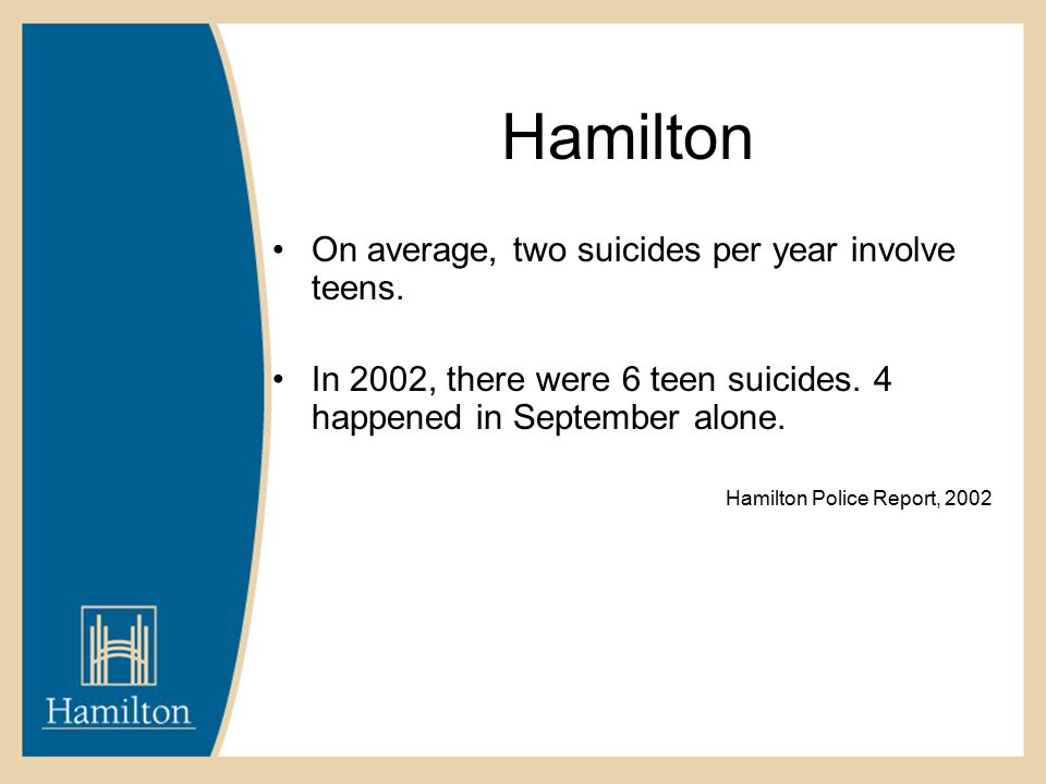 Hamilton On average, two suicides per year involve teens. In 2002, there were 6 teen suicides. 4 happened in September alone. Hamilton Police Report,