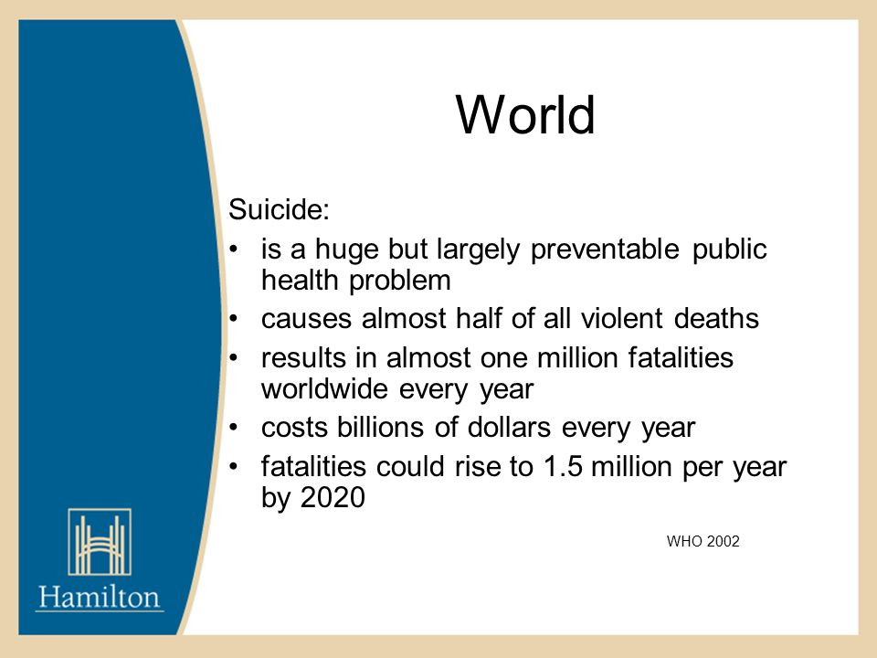World Suicide: is a huge but largely preventable public health problem causes almost half of all violent deaths results in almost one million fatalities worldwide every year costs billions of dollars every year fatalities could rise to 1.5 million per year by 2020 WHO 2002