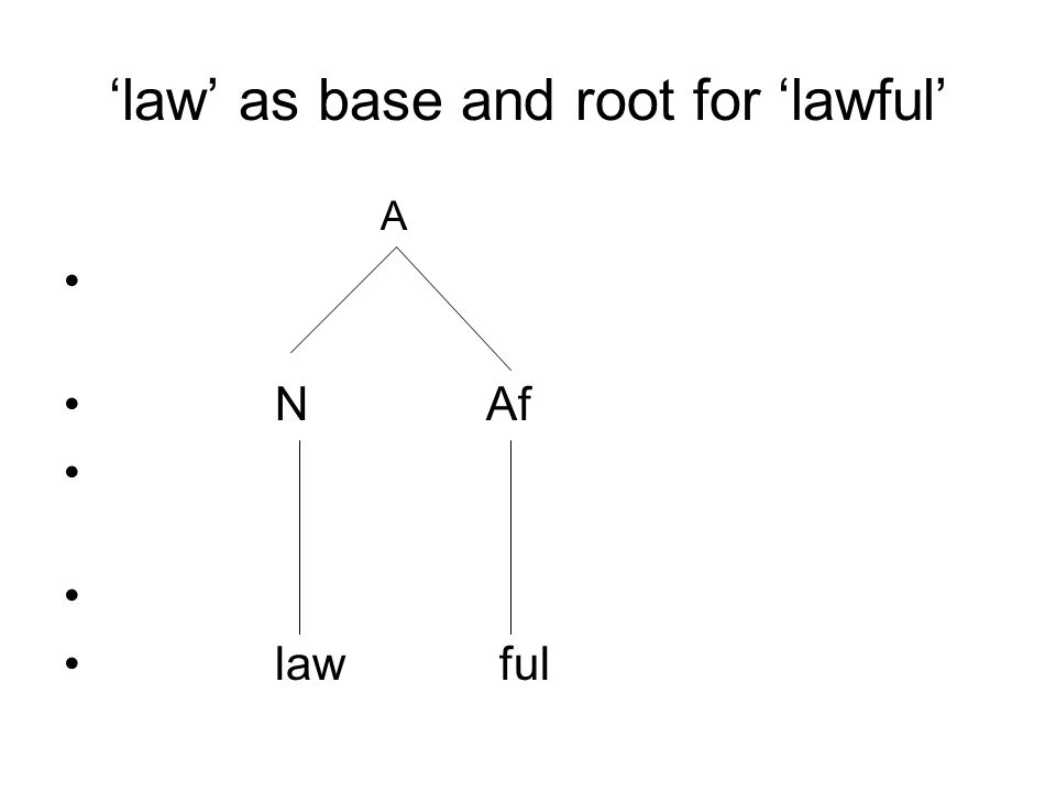 'law' as base and root for 'lawful' A NAf law ful