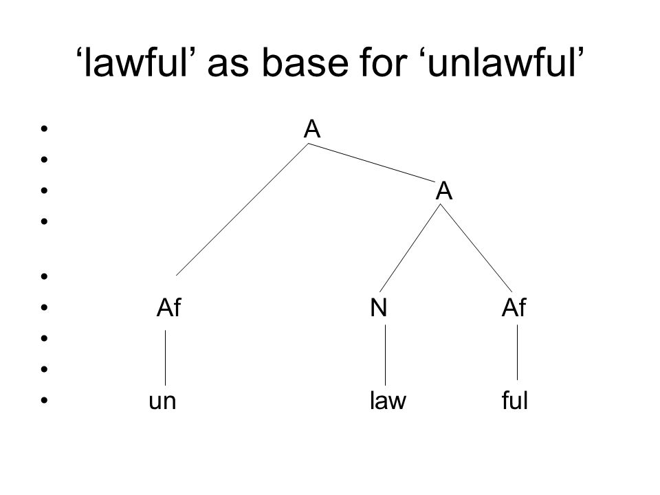 'lawful' as base for 'unlawful' A A AfNAf unlawful