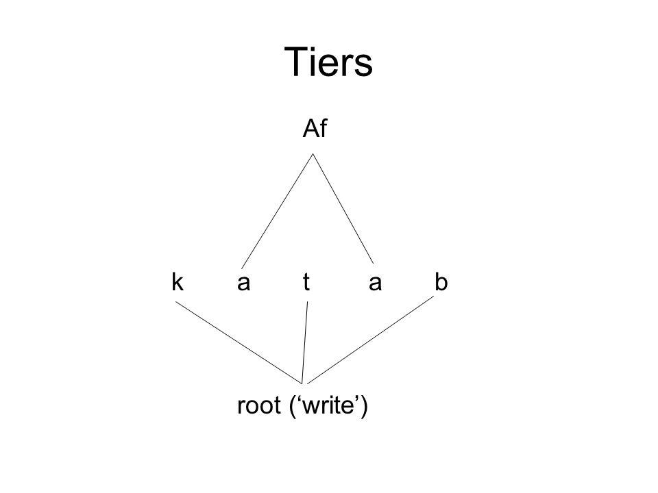 Tiers Af katab root ('write')