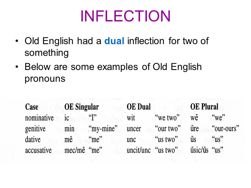 INFLECTION Old English had a dual inflection for two of something Below are some examples of Old English pronouns