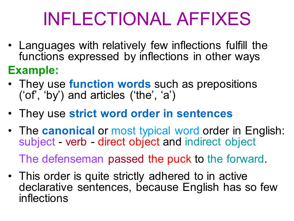 INFLECTIONAL AFFIXES Languages with relatively few inflections fulfill the functions expressed by inflections in other ways Example: They use function