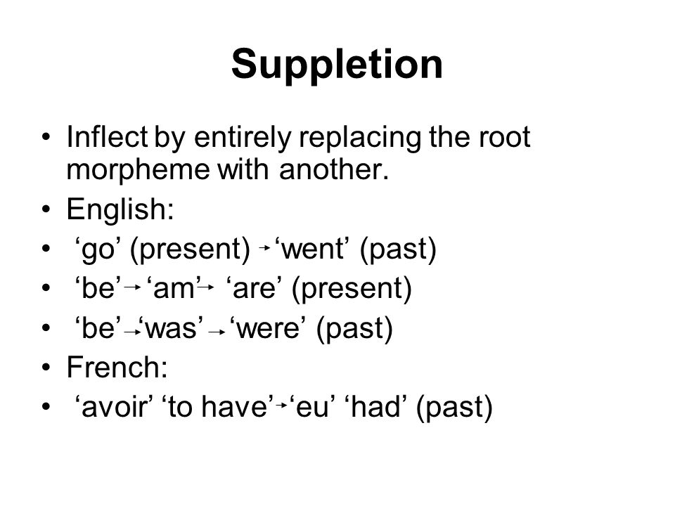 Suppletion Inflect by entirely replacing the root morpheme with another. English: 'go' (present) 'went' (past) 'be' 'am' 'are' (present) 'be' 'was' 'w
