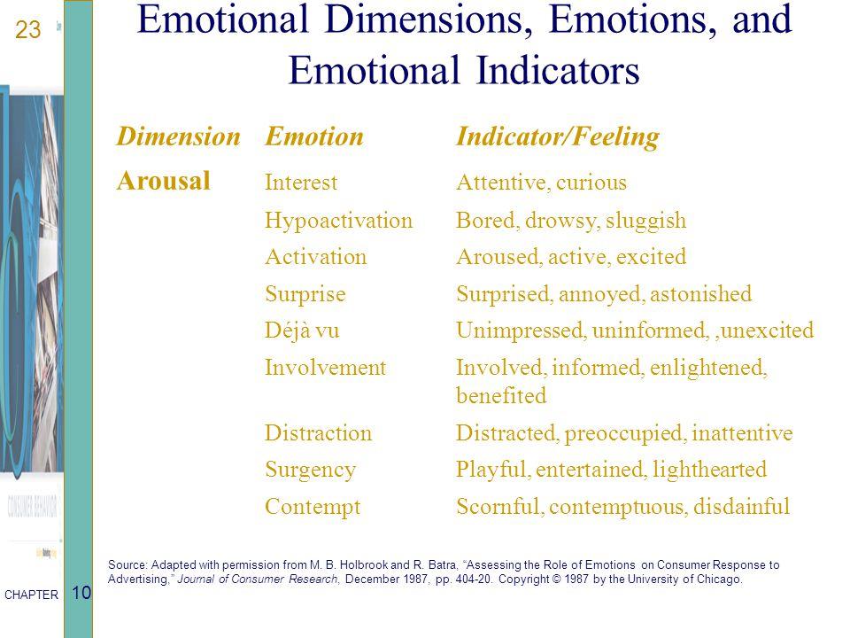 23 CHAPTER 10 DimensionEmotionIndicator/Feeling Arousal InterestAttentive, curious HypoactivationBored, drowsy, sluggish ActivationAroused, active, ex