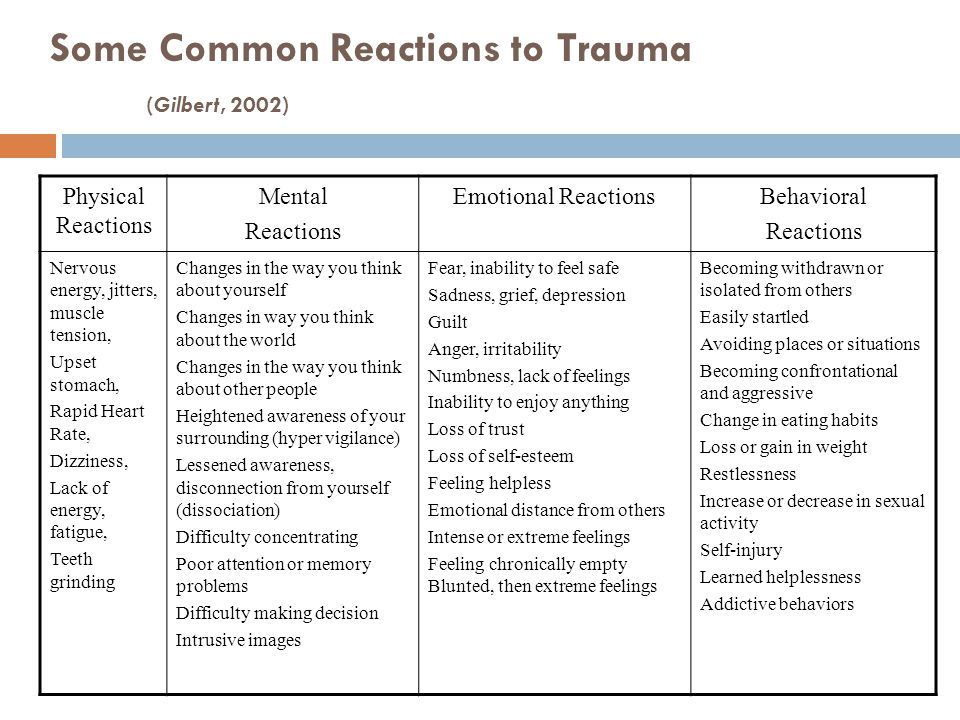 Some Common Reactions to Trauma (Gilbert, 2002) Physical Reactions Mental Reactions Emotional ReactionsBehavioral Reactions Nervous energy, jitters, muscle tension, Upset stomach, Rapid Heart Rate, Dizziness, Lack of energy, fatigue, Teeth grinding Changes in the way you think about yourself Changes in way you think about the world Changes in the way you think about other people Heightened awareness of your surrounding (hyper vigilance) Lessened awareness, disconnection from yourself (dissociation) Difficulty concentrating Poor attention or memory problems Difficulty making decision Intrusive images Fear, inability to feel safe Sadness, grief, depression Guilt Anger, irritability Numbness, lack of feelings Inability to enjoy anything Loss of trust Loss of self-esteem Feeling helpless Emotional distance from others Intense or extreme feelings Feeling chronically empty Blunted, then extreme feelings Becoming withdrawn or isolated from others Easily startled Avoiding places or situations Becoming confrontational and aggressive Change in eating habits Loss or gain in weight Restlessness Increase or decrease in sexual activity Self-injury Learned helplessness Addictive behaviors 30