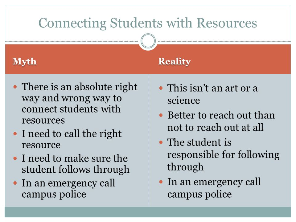 Connecting Students with Resources Myth There is an absolute right way and wrong way to connect students with resources I need to call the right resource I need to make sure the student follows through In an emergency call campus police Reality This isn't an art or a science Better to reach out than not to reach out at all The student is responsible for following through In an emergency call campus police