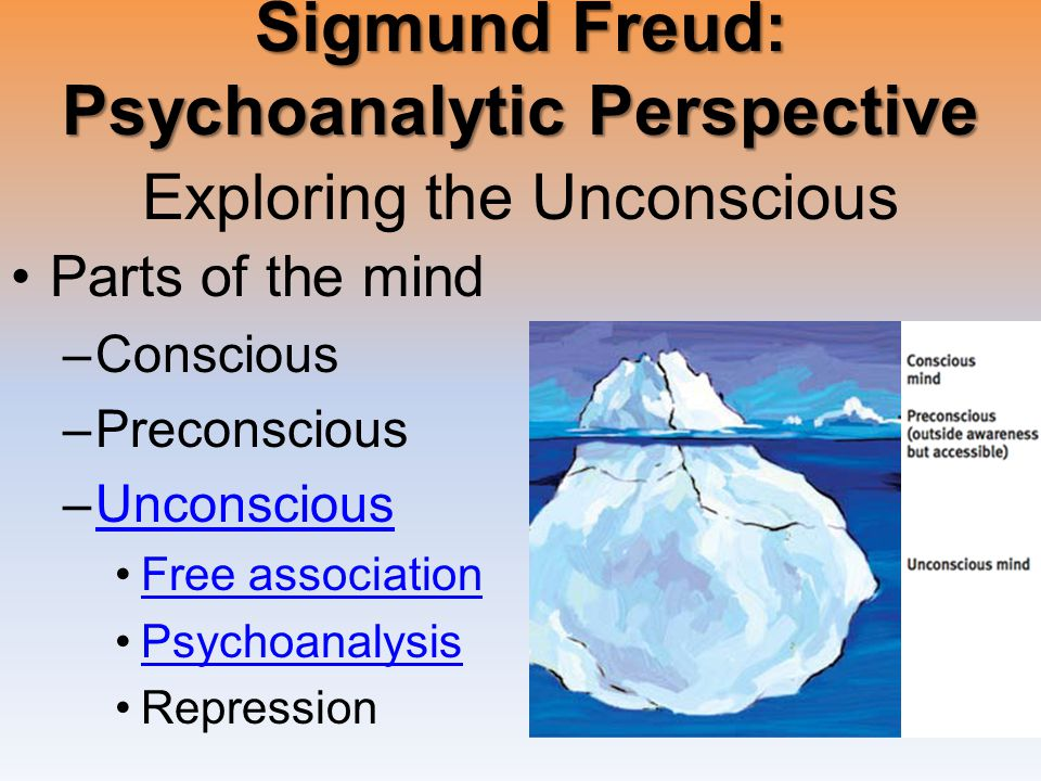 Exploring the Unconscious Parts of the mind –Conscious –Preconscious –UnconsciousUnconscious Free association Psychoanalysis Repression Sigmund Freud: Psychoanalytic Perspective