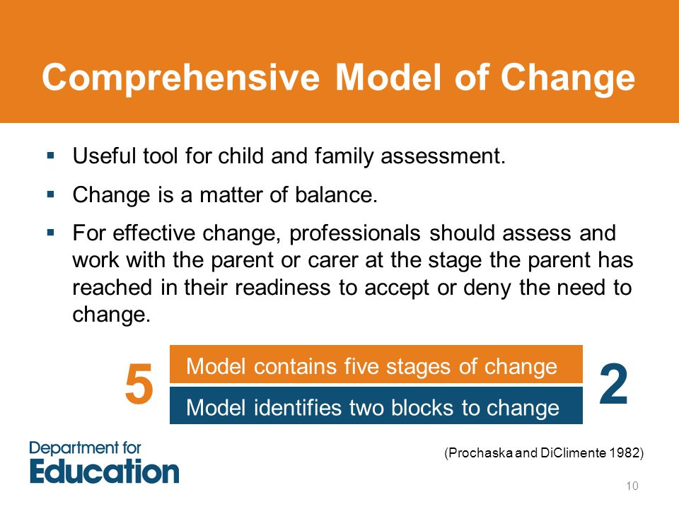 Comprehensive Model of Change 10  Useful tool for child and family assessment.  Change is a matter of balance.  For effective change, professionals