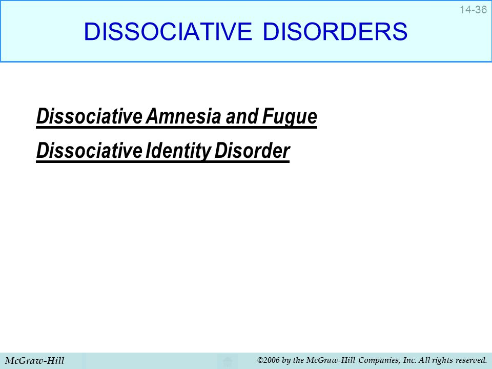 McGraw-Hill ©2006 by the McGraw-Hill Companies, Inc. All rights reserved. 14-36 DISSOCIATIVE DISORDERS Dissociative Amnesia and Fugue Dissociative Ide