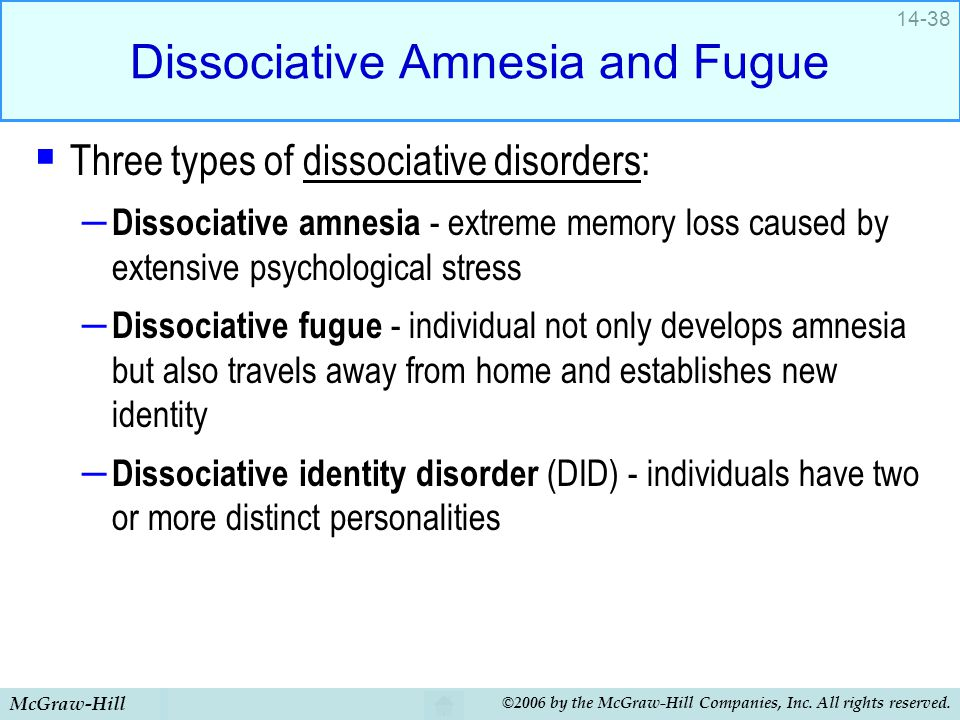 McGraw-Hill ©2006 by the McGraw-Hill Companies, Inc. All rights reserved. 14-38 Dissociative Amnesia and Fugue  Three types of dissociative disorders