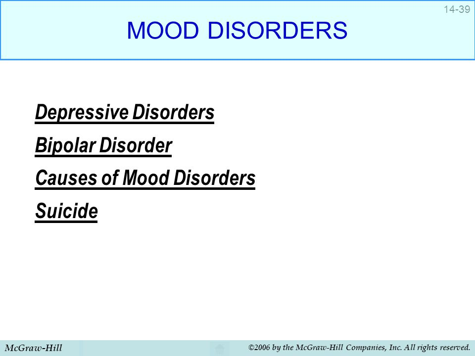 McGraw-Hill ©2006 by the McGraw-Hill Companies, Inc. All rights reserved. 14-39 MOOD DISORDERS Depressive Disorders Bipolar Disorder Causes of Mood Di