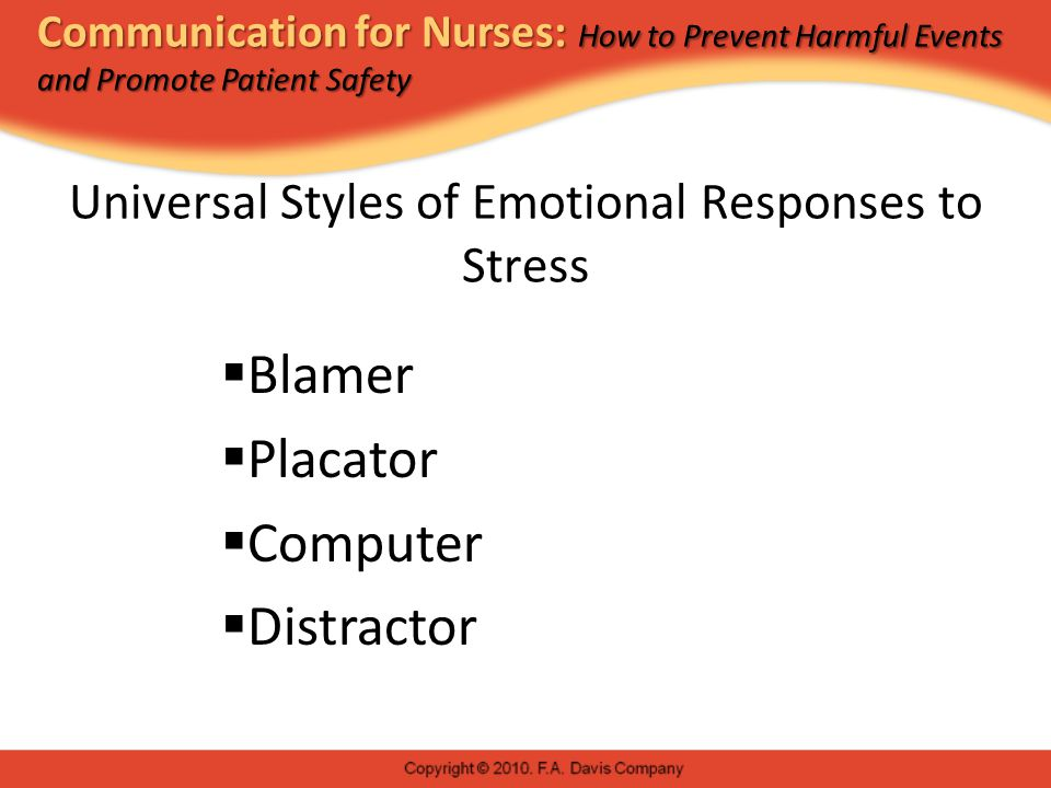 Communication for Nurses: How to Prevent Harmful Events and Promote Patient Safety Universal Styles of Emotional Responses to Stress  Blamer  Placator  Computer  Distractor