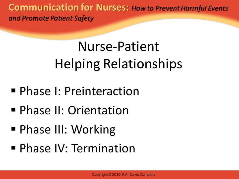 Communication for Nurses: How to Prevent Harmful Events and Promote Patient Safety Nurse-Patient Helping Relationships  Phase I: Preinteraction  Phase II: Orientation  Phase III: Working  Phase IV: Termination