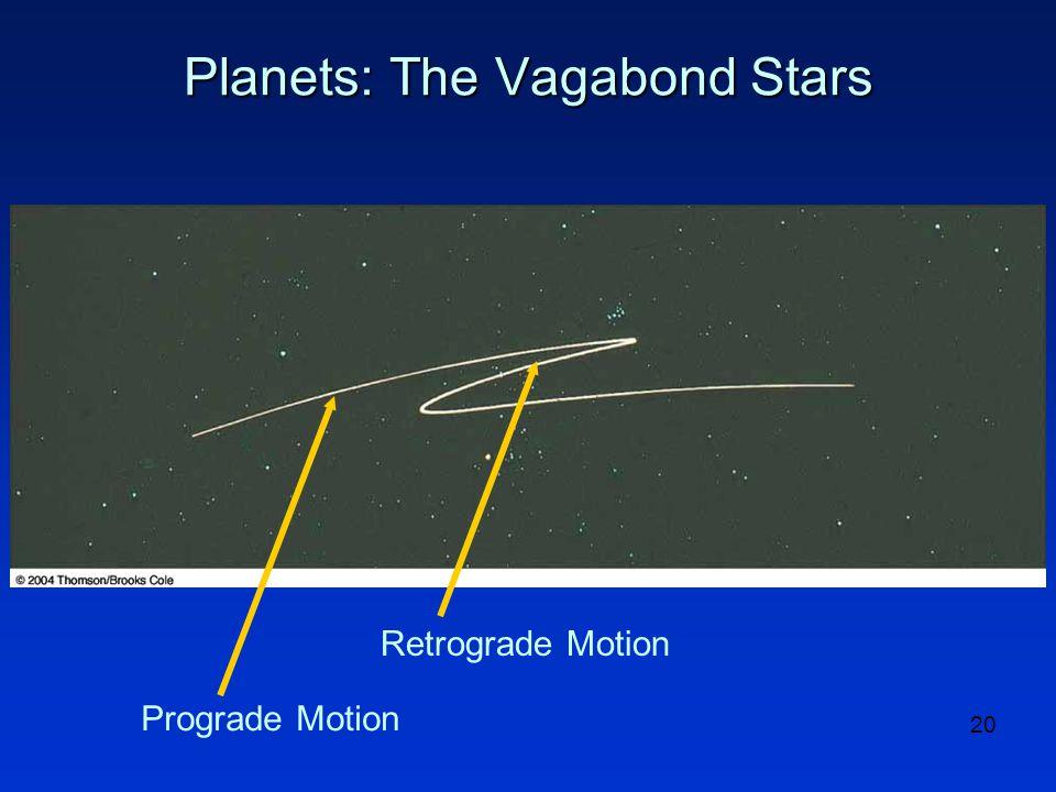 20 Planets: The Vagabond Stars Prograde Motion Retrograde Motion