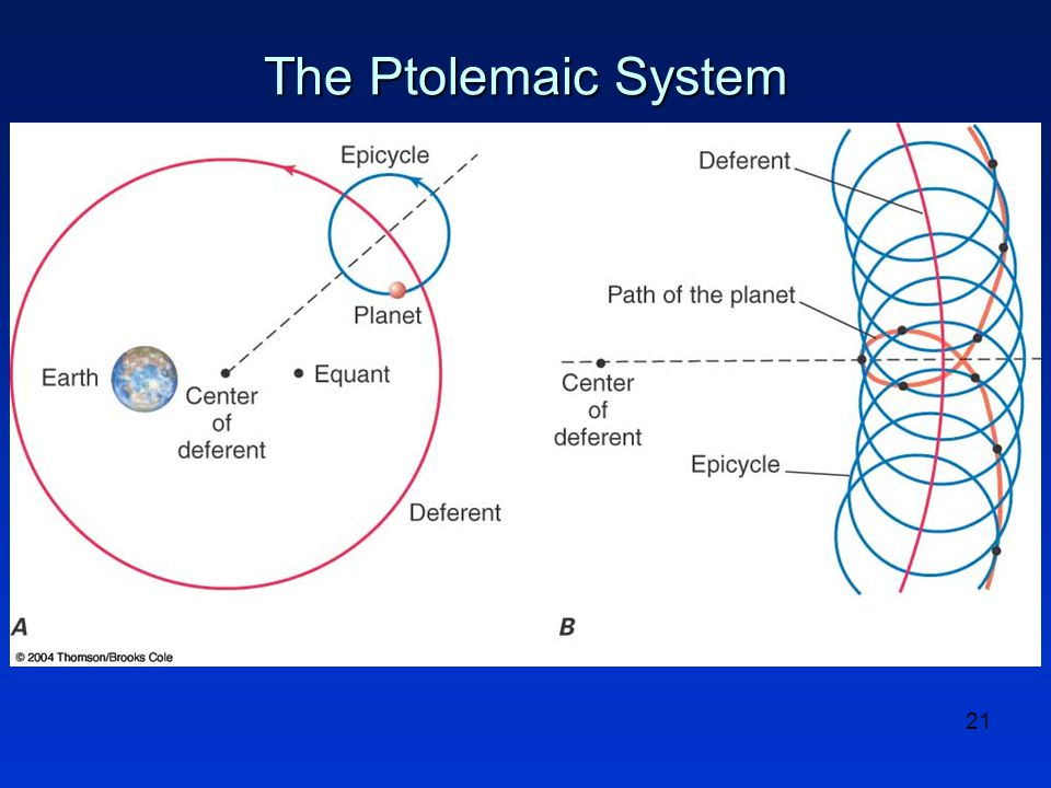 21 The Ptolemaic System