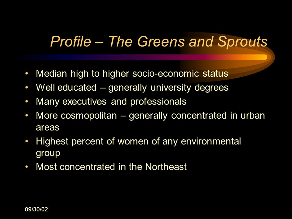 09/30/02 Profile – The Greens and Sprouts Median high to higher socio-economic status Well educated – generally university degrees Many executives and professionals More cosmopolitan – generally concentrated in urban areas Highest percent of women of any environmental group Most concentrated in the Northeast