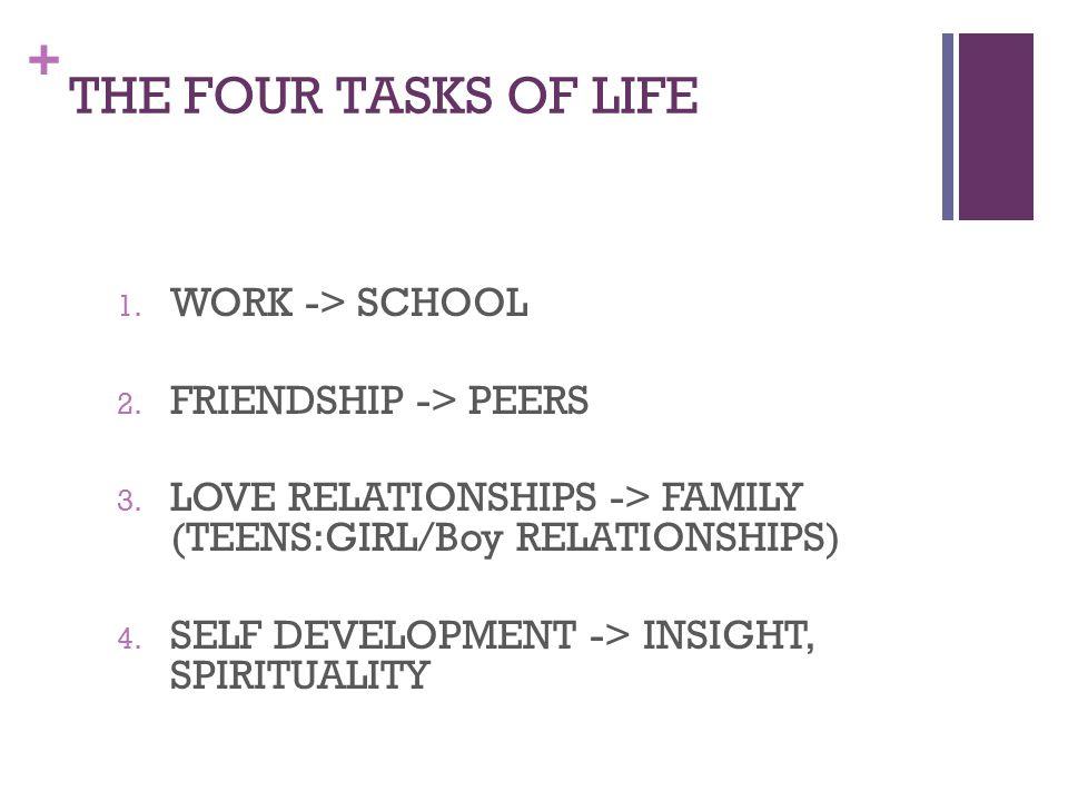 + THE FOUR TASKS OF LIFE 1. WORK -> SCHOOL 2. FRIENDSHIP -> PEERS 3.