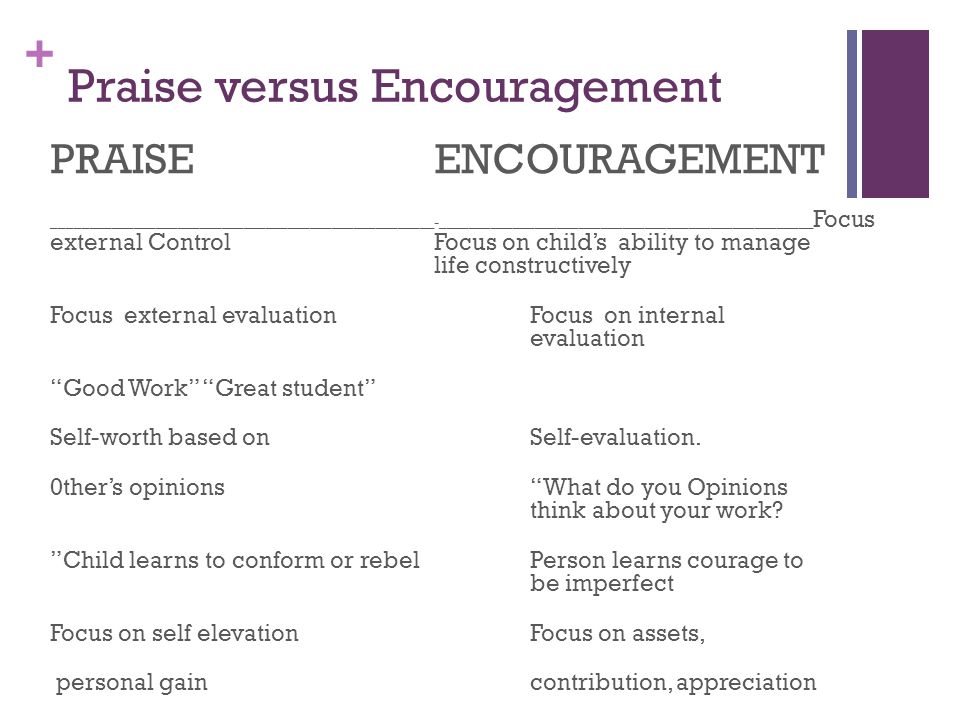 + Praise versus Encouragement PRAISEENCOURAGEMENT ____________________________________________________-___________________________________________________ Focus external ControlFocus on child's ability to manage life constructively Focus external evaluationFocus on internal evaluation Good Work Great student Self-worth based on Self-evaluation.