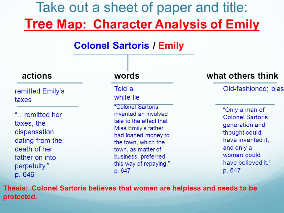 Take out a sheet of paper and title: Tree Map: Character Analysis of Emily Colonel Sartoris / Emily actionswordswhat others think remitted Emily's taxes …remitted her taxes, the dispensation dating from the death of her father on into perpetuity. p.