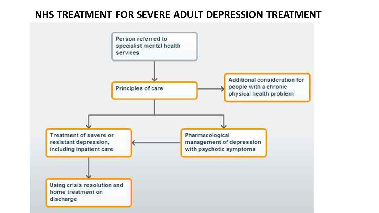NHS TREATMENT FOR SEVERE ADULT DEPRESSION TREATMENT