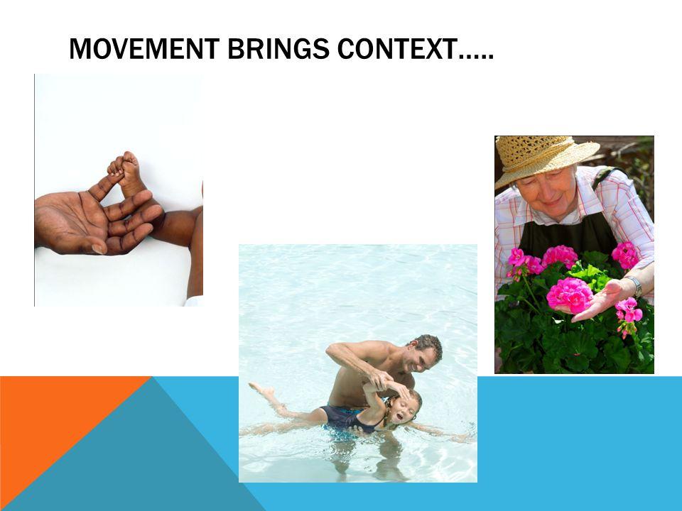 MOVEMENT BRINGS CONTEXT…..