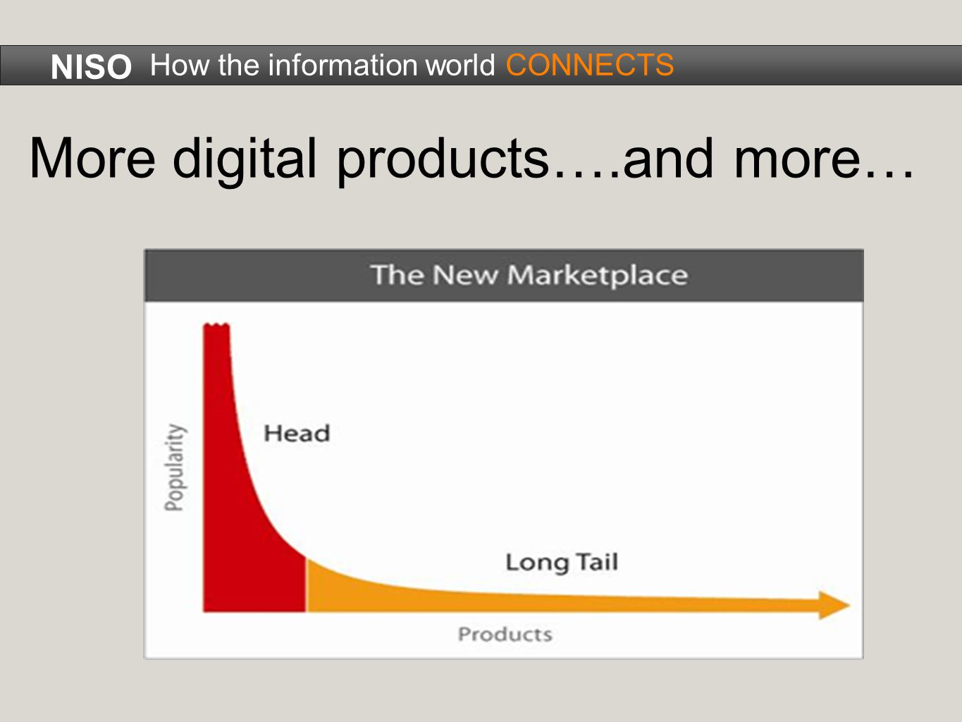More digital products….and more… How the information world CONNECTS NISO