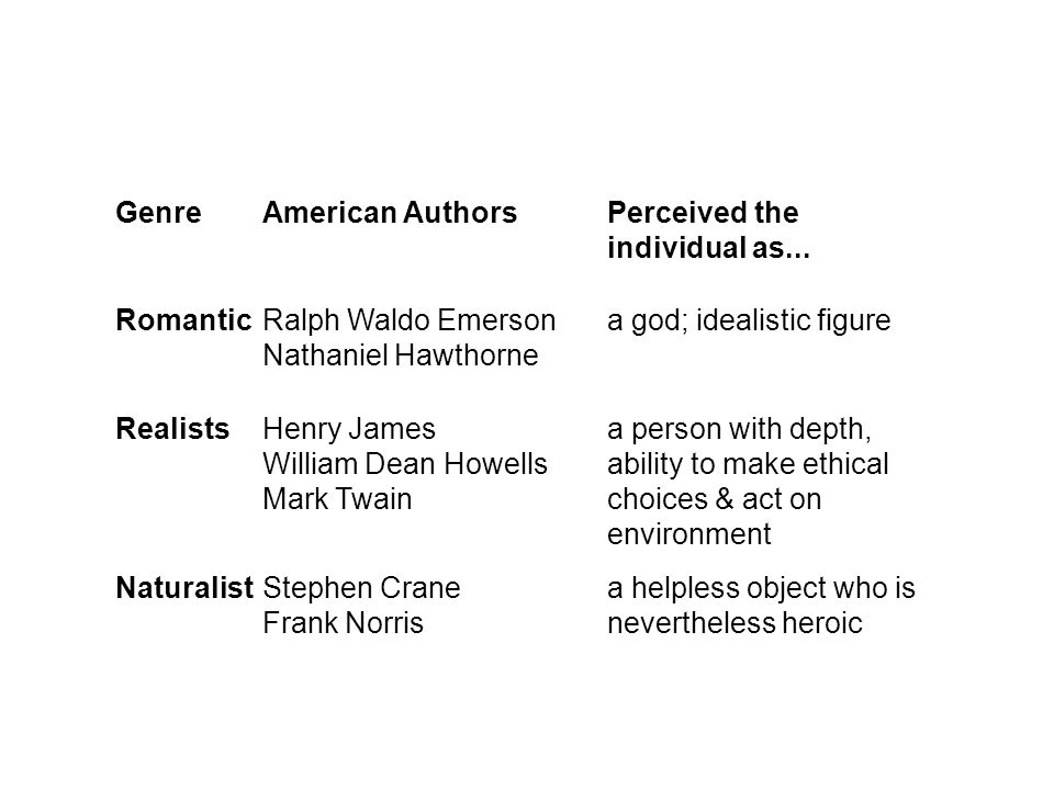 GenreAmerican AuthorsPerceived the individual as... RomanticRalph Waldo Emerson Nathaniel Hawthorne a god; idealistic figure RealistsHenry James Willi