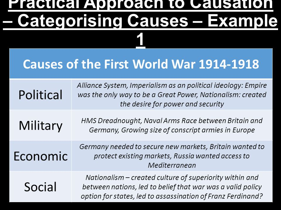 Practical Approach to Causation – Categorising Causes – Example 1 Causes of the First World War 1914-1918 Political Alliance System, Imperialism as an political ideology: Empire was the only way to be a Great Power, Nationalism: created the desire for power and security Military HMS Dreadnought, Naval Arms Race between Britain and Germany, Growing size of conscript armies in Europe Economic Germany needed to secure new markets, Britain wanted to protect existing markets, Russia wanted access to Mediterranean Social Nationalism – created culture of superiority within and between nations, led to belief that war was a valid policy option for states, led to assassination of Franz Ferdinand?