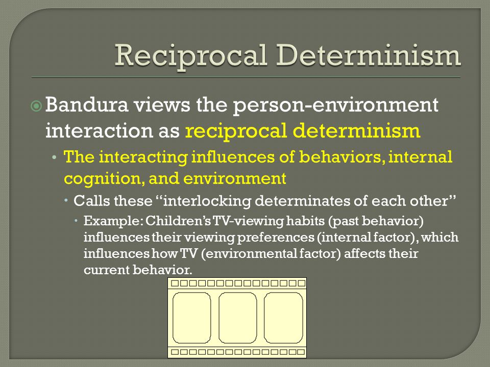  Bandura views the person-environment interaction as reciprocal determinism The interacting influences of behaviors, internal cognition, and environm