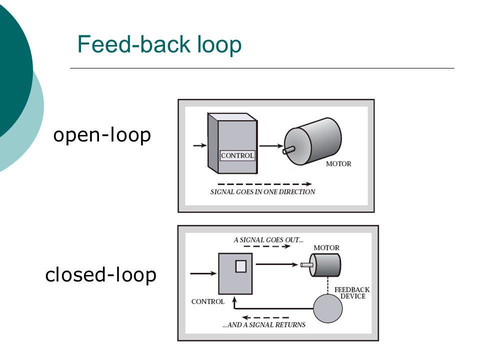 Demonstration Program #include Servo myServo; // Create Servo object void setup() { myServo.attach(9); // Servo is connected to digital pin 9 } void loop() { myServo.writeMicroseconds(1700); // Counter clockwise delay(2000); // Wait 2 seconds myServo.writeMicroseconds(1300); // Clockwise delay(2000); myServo.writeMicroseconds(1500); // Stop delay(2000); }