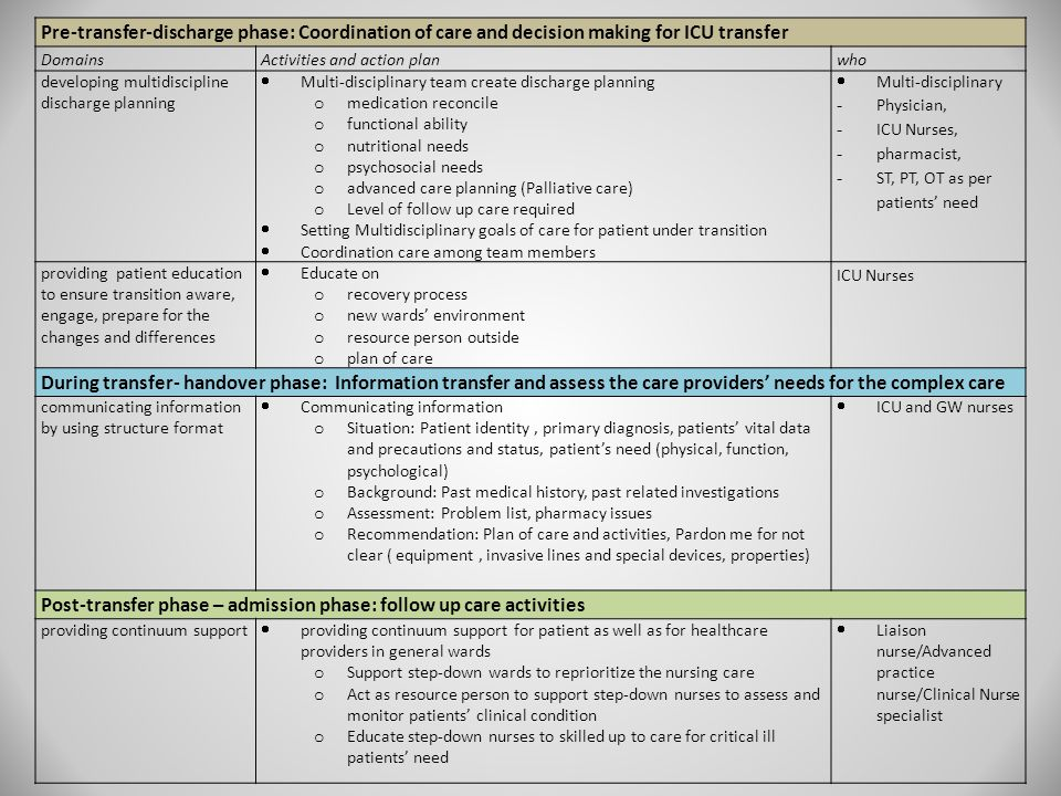 Pre-transfer-discharge phase: Coordination of care and decision making for ICU transfer DomainsActivities and action planwho developing multidisciplin