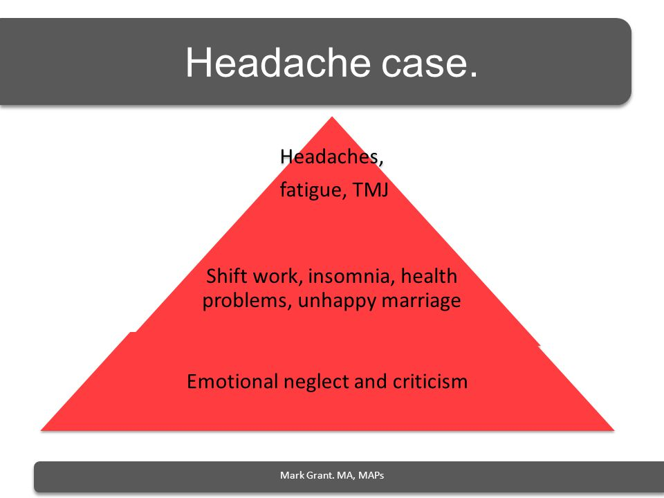 Mark Grant. MA, MAPs Headache case.
