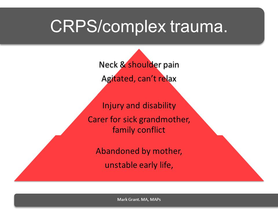 Mark Grant. MA, MAPs CRPS/complex trauma.