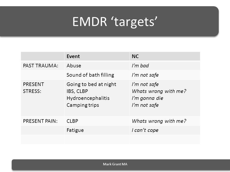 EMDR 'targets' Mark Grant MA EventNC PAST TRAUMA:AbuseI'm bad Sound of bath fillingI'm not safe PRESENT STRESS: Going to bed at night IBS, CLBP Hydroencephalitis Camping trips I'm not safe Whats wrong with me.
