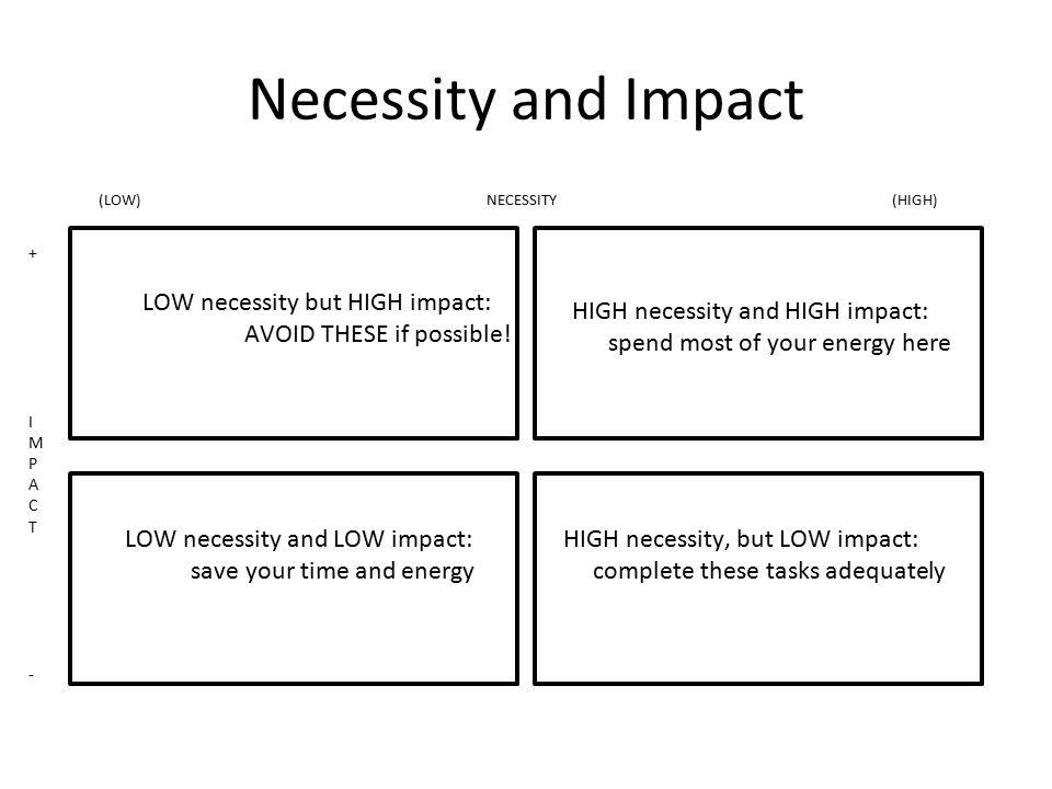 Necessity and Impact +IMPACT-+IMPACT-