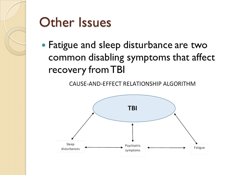 Other Issues Fatigue and sleep disturbance are two common disabling symptoms that affect recovery from TBI
