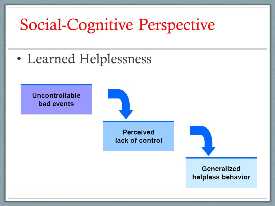 Social-Cognitive Perspective Learned Helplessness Uncontrollable bad events Perceived lack of control Generalized helpless behavior