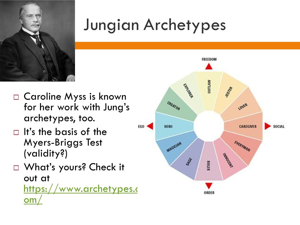 Jungian Archetypes  Caroline Myss is known for her work with Jung's archetypes, too.  It's the basis of the Myers-Briggs Test (validity?)  What's y