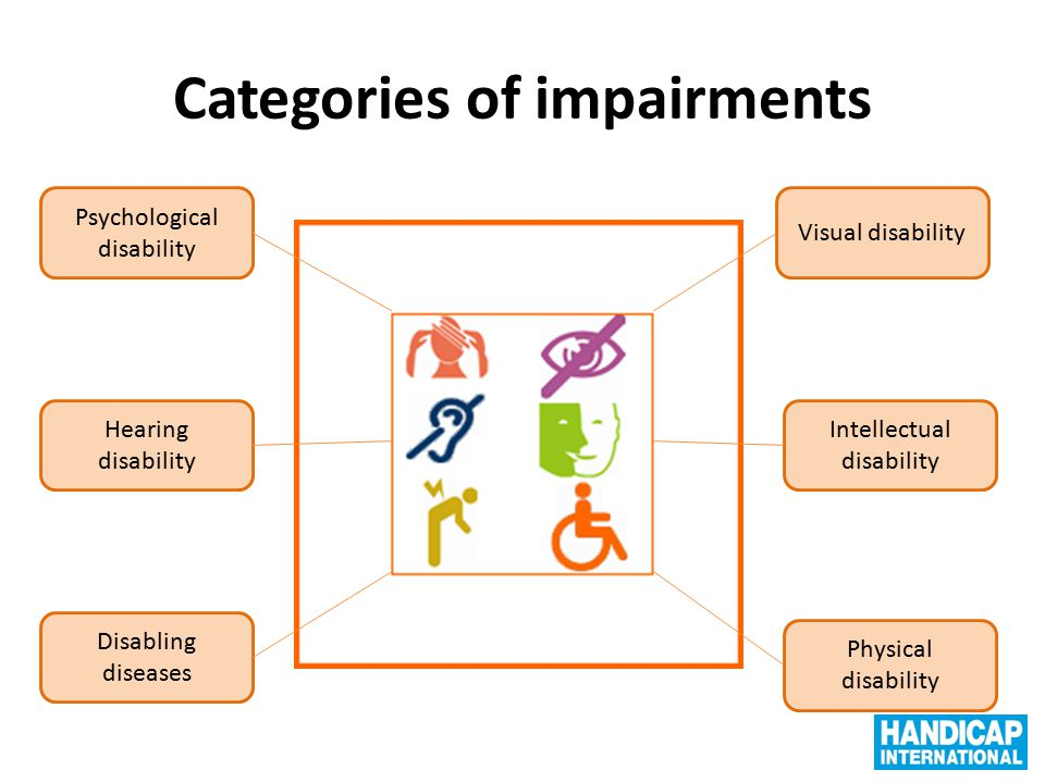 Categories of impairments Psychological disability Disabling diseases Hearing disability Intellectual disability Physical disability Visual disability