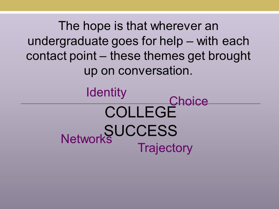 Identity Choice Networks Trajectory The hope is that wherever an undergraduate goes for help – with each contact point – these themes get brought up o
