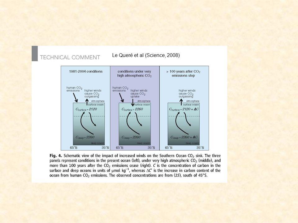 Le Queré et al (Science, 2008)