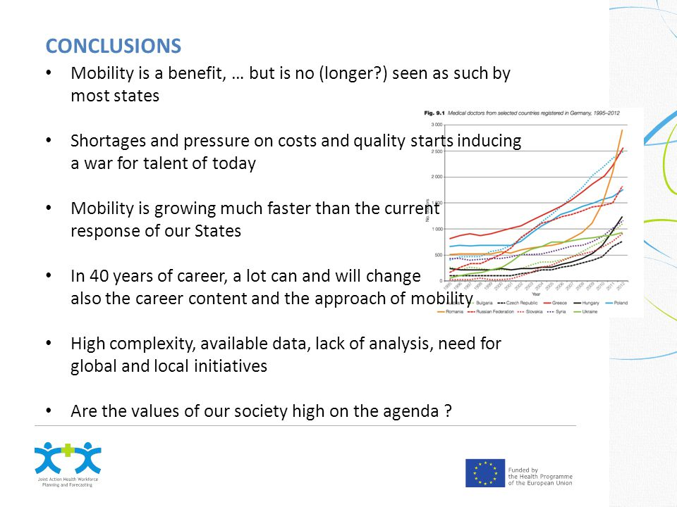 CONCLUSIONS Mobility is a benefit, … but is no (longer ) seen as such by most states Shortages and pressure on costs and quality starts inducing a war for talent of today Mobility is growing much faster than the current response of our States In 40 years of career, a lot can and will change also the career content and the approach of mobility High complexity, available data, lack of analysis, need for global and local initiatives Are the values of our society high on the agenda