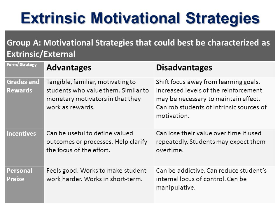 Group A: Motivational Strategies that could best be characterized as Extrinsic/External Form/ Strategy AdvantagesDisadvantages Grades and Rewards Tangible, familiar, motivating to students who value them.