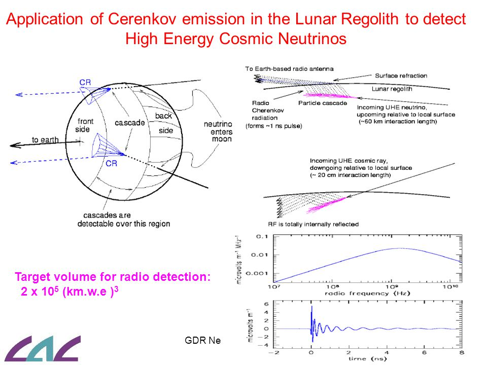 GDR Neutrinos, 4-5 october19 Target volume for radio detection: 2 x 10 5 (km.w.e ) 3 Application of Cerenkov emission in the Lunar Regolith to detect High Energy Cosmic Neutrinos