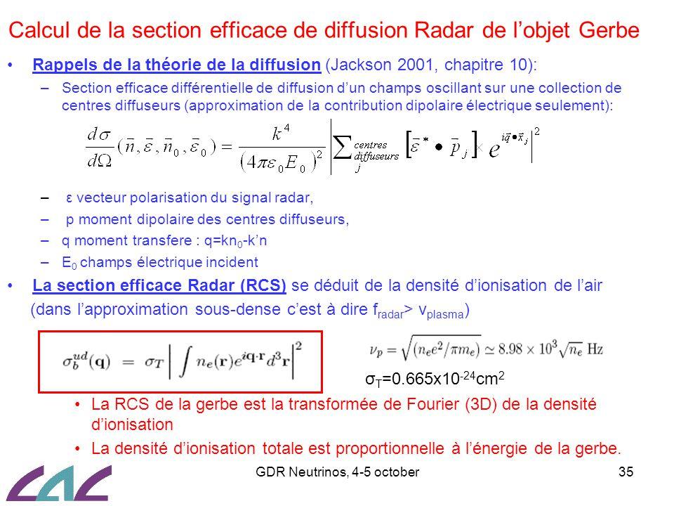GDR Neutrinos, 4-5 october35 Rappels de la théorie de la diffusion (Jackson 2001, chapitre 10): –Section efficace différentielle de diffusion d'un cha