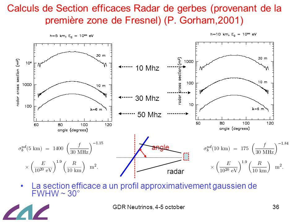 GDR Neutrinos, 4-5 october36 Calculs de Section efficaces Radar de gerbes (provenant de la première zone de Fresnel) (P. Gorham,2001) La section effic