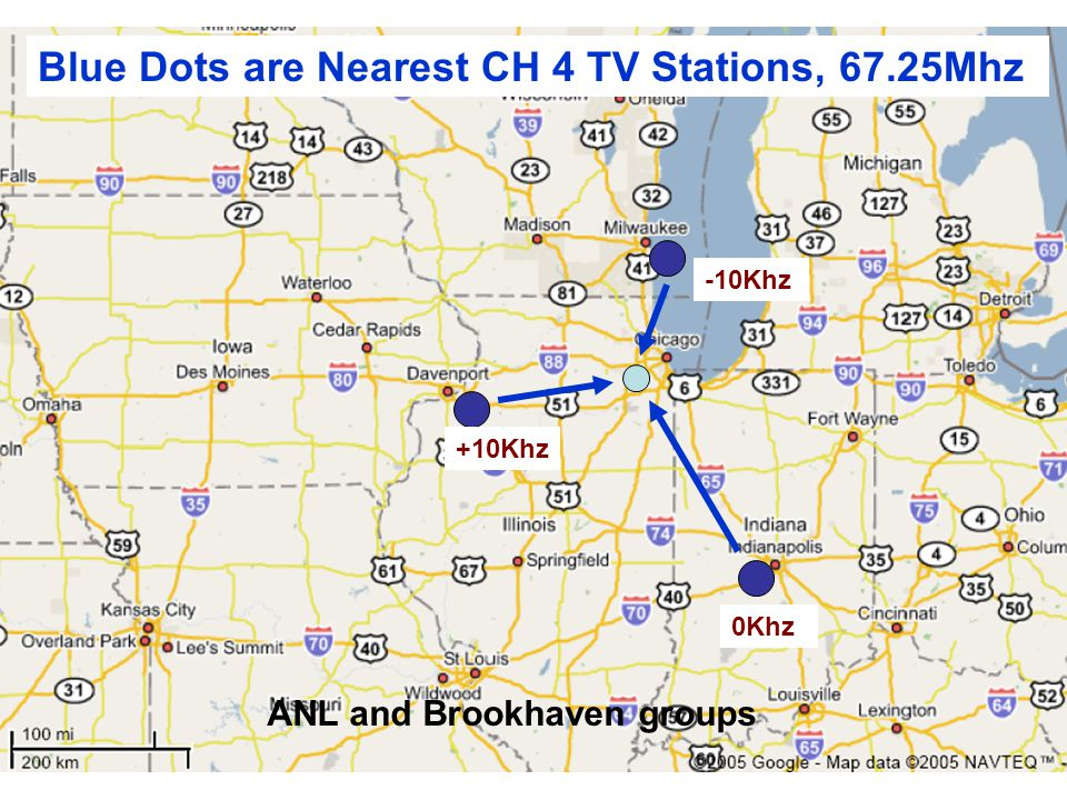 GDR Neutrinos, 4-5 october40 Blue Dots are Nearest CH 4 TV Stations, 67.25Mhz -10Khz +10Khz 0Khz ANL and Brookhaven groups