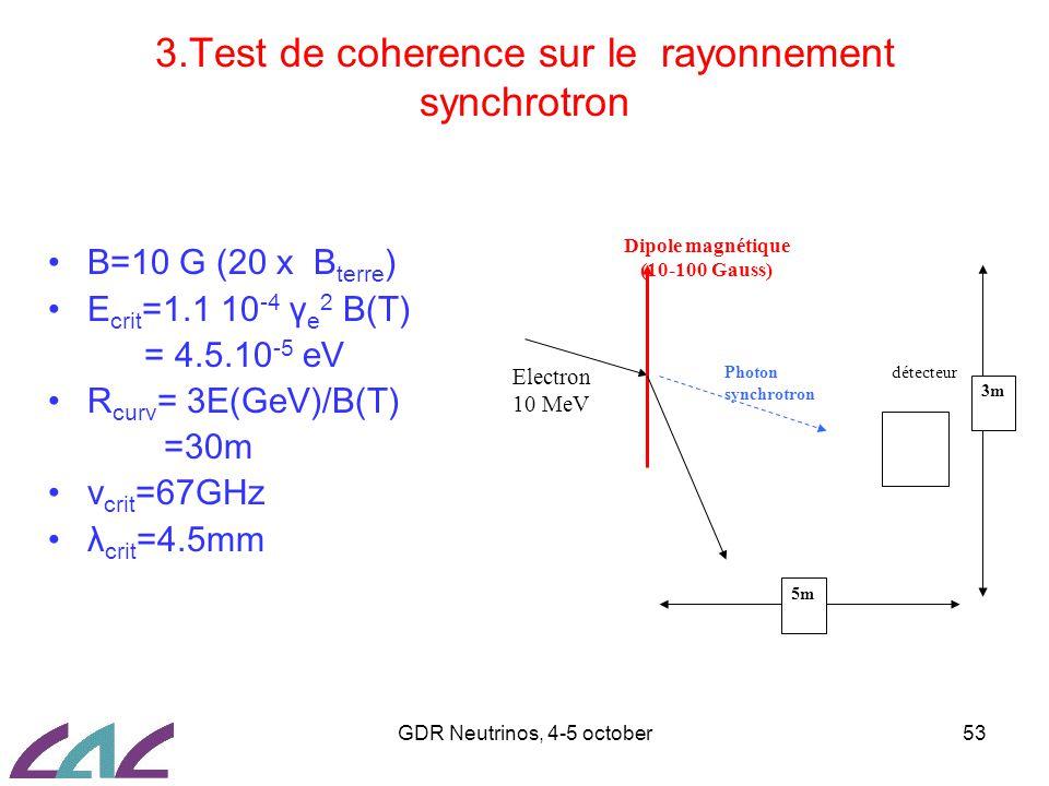 GDR Neutrinos, 4-5 october53 3.Test de coherence sur le rayonnement synchrotron B=10 G (20 x B terre ) E crit =1.1 10 -4 γ e 2 B(T) = 4.5.10 -5 eV R c
