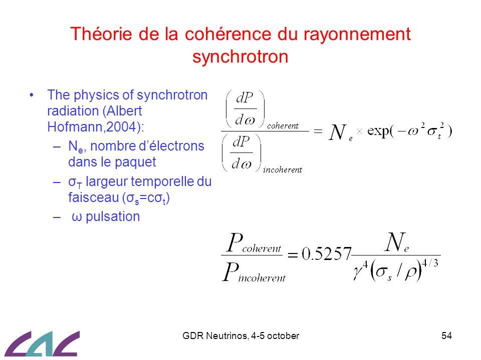 GDR Neutrinos, 4-5 october54 Théorie de la cohérence du rayonnement synchrotron The physics of synchrotron radiation (Albert Hofmann,2004): –N e, nomb